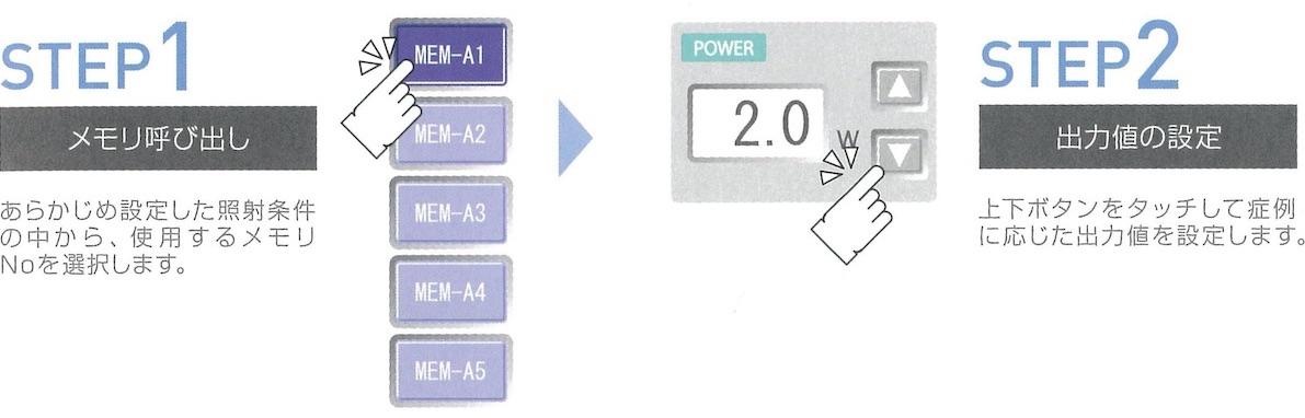 Bel Laser S(ベルレーザー・エス)・シンプルモード